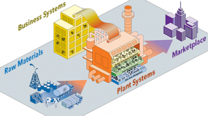 manufacturing-operations-management-mes